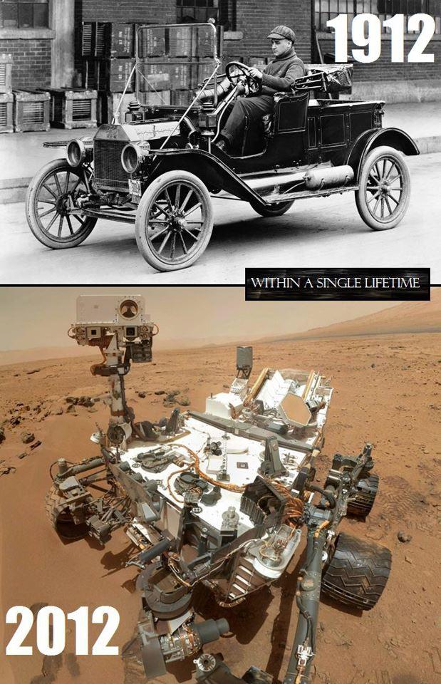 Model T Mars Curiosity