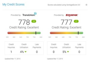 What is my credit score TransUnion or Equifax