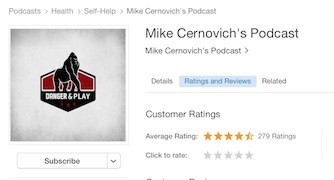 Cernovich Podcast